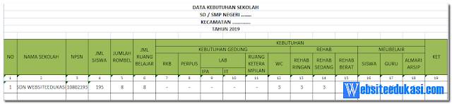Format Data Kebutuhan Sekolah Tahun 2019