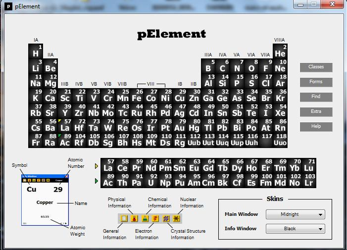El blog del profe franco enseando tabla peridica el uso de los que consiste en cliquear sobre algn elemento y automticamente aparece el elemento con su smbolo qumiconmero msico nmero atmico y nombre del urtaz Image collections