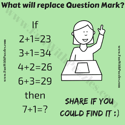 It is brain teaser picture puzzle in which your challenge is to solve the given logical reasoning if-then equations and then find the value of missing number which will replace the question mark