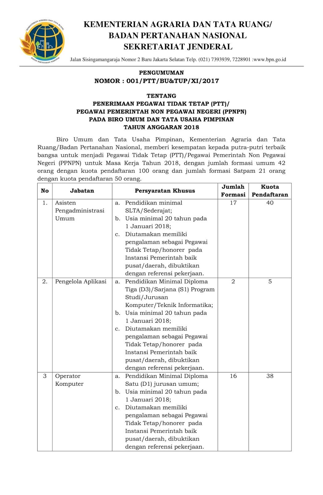 Lowongan Kerja  Rekrutmen Lowongan Kementerian Agraria dan Tata Ruang Tingkat SLTA/Sederajat [63 Formasi]  Juni 2018