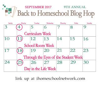 The Unlikely Homeschool Kindergarten Homeschool Curriculum