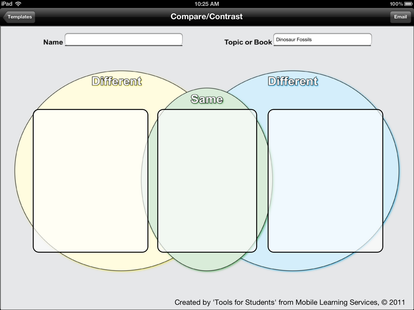 Uk Data Service Discover Gt National Child Development Study Graphic Organizer Compare And