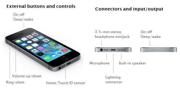 iPhone 5S - botões e controles
