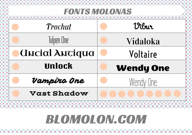 fonts molonas 18