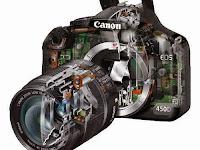 Mengenal spesifikasi dasar kamera digital