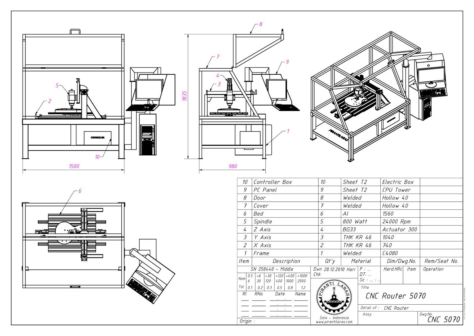 Cnc Router Schaltplang Auto Electrical Wiring Diagram Block For The X99 Chipset