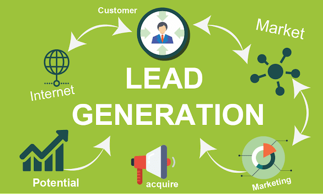 Lead generation will prove fruitful for Business