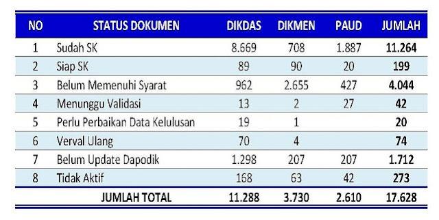 Link Cek SK Aneka Tunjangan 2016