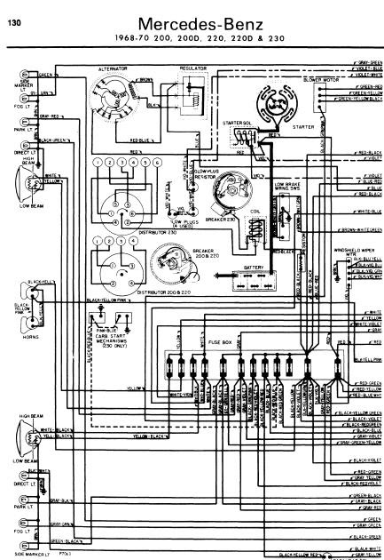 Diagram 1968 plymouth wiring diagram Diagram Schematic Circuit