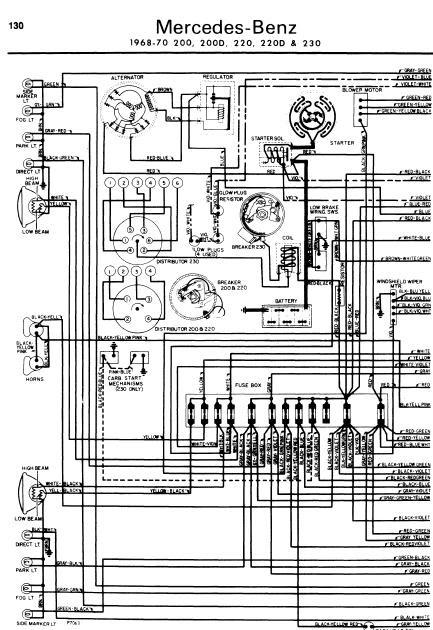 Mercedes Benz Ac Wire Diagram : repair manuals mercedes benz 200 220 230 1968 70 wiring ~ A.2002-acura-tl-radio.info Haus und Dekorationen