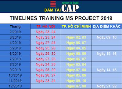 Lịch khai giảng Khóa học lập và quản lý tiến độ với MS Project 2019