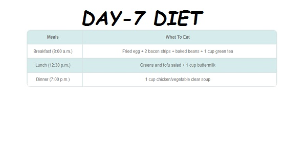 day7-Diet-plan-to-reduce-belly-fat