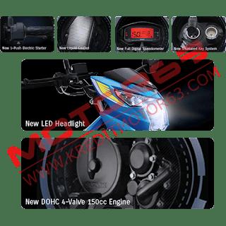 Fitur Spesifikasi Suzuki Satria FU Moto-GP Edition