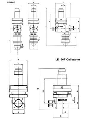 Размеры зеркальной головки LK190F