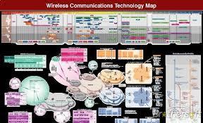 اليكم برنامج wireless technology map لتسريع شبكات الواى فاى برابط مباشر