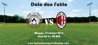 Data dan Fakta Liga Fantasia Serie A Gi 23 Udinese vs AC Milan Fantasi Manager Indonesia