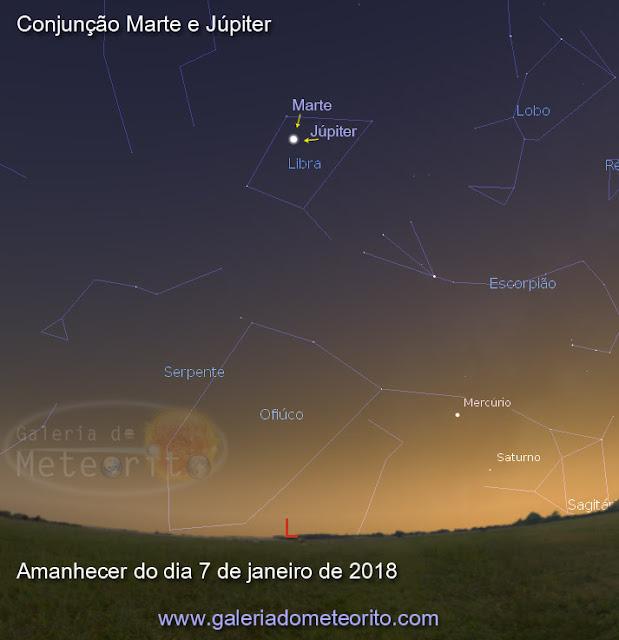 Conjunção Marte e Júpiter - janeiro de 2018