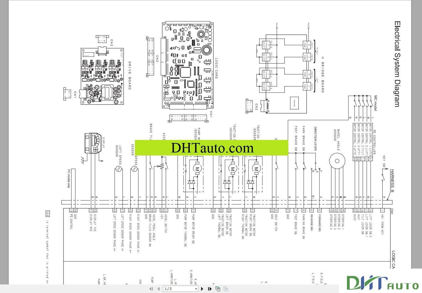 Mitsubishi Forklift Trucks Full Set Manual