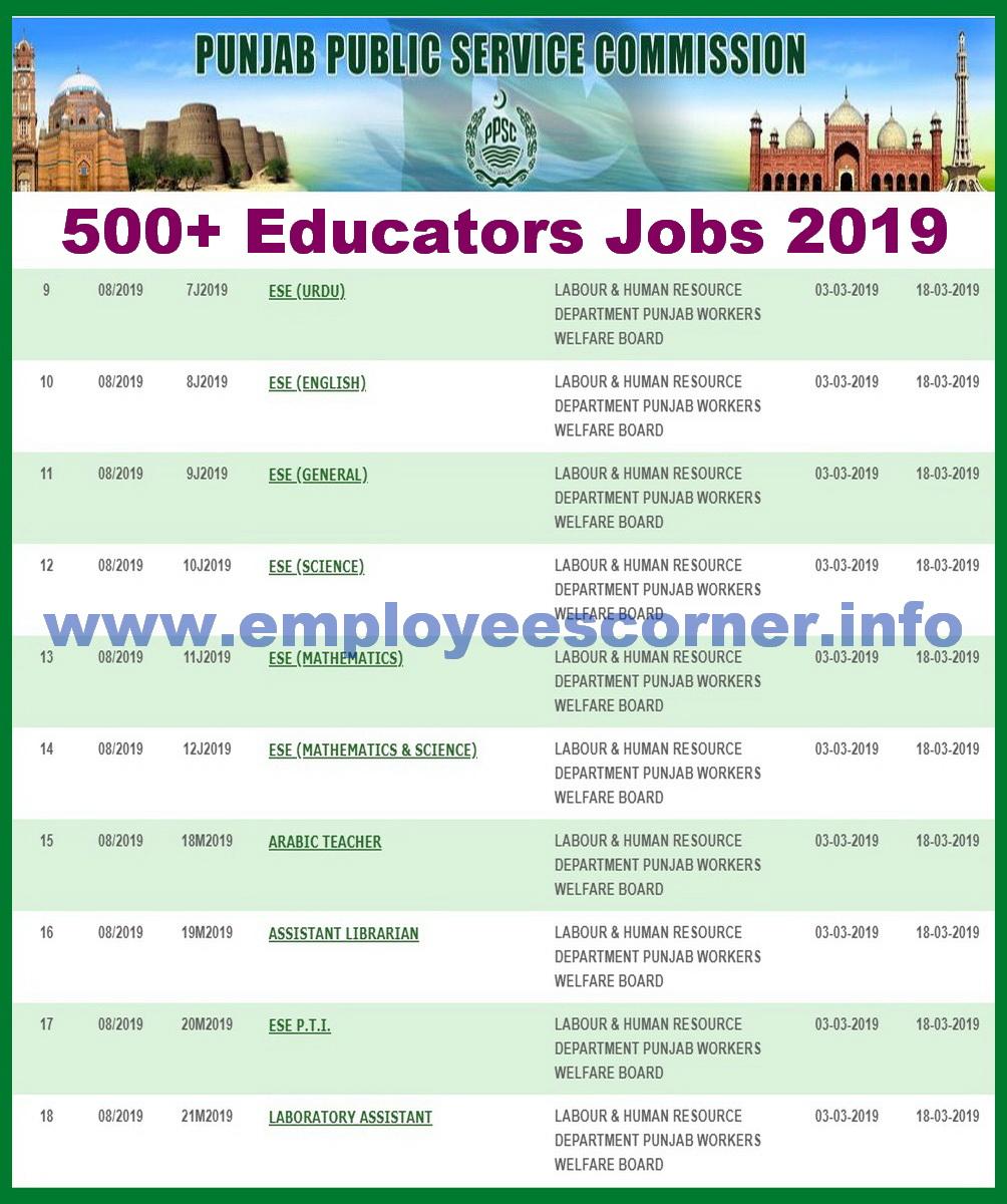 500+ Educators Jobs in Punjab Public Service Commission Jobs PPSC