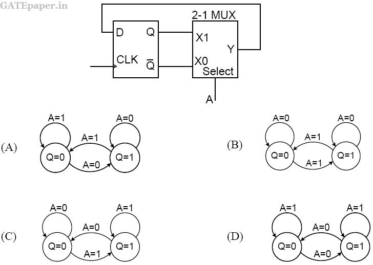 circuit breaker state transition diagram