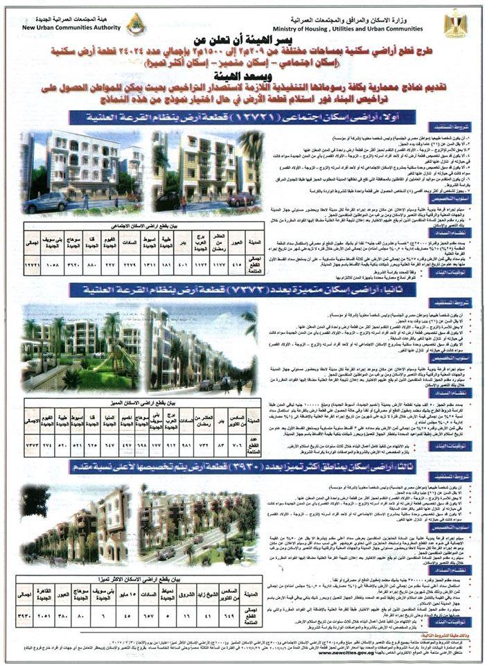 """وزارة الاسكان """" هيئة المجتمعات العمرانية """" تطرح 24024 قطعة سكنية بالمدن الجديدة بالمحافظات - كراسة الشروط ومواعيد سحبها هنا"""