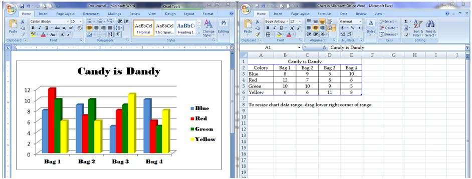 An Excel Chart In Ms Word  Yes  You Can