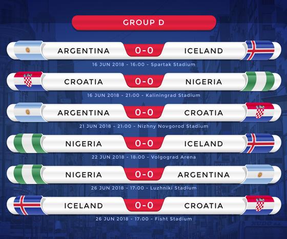Rusia 2018 Partidos Grupo D