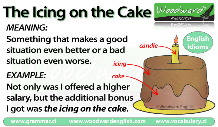 Icing On The Cake Idiom Examples