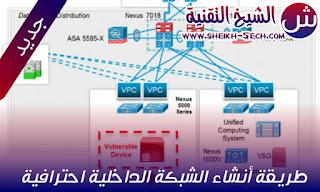 طريقة أنشاء الشبكة الداخلية احترافية