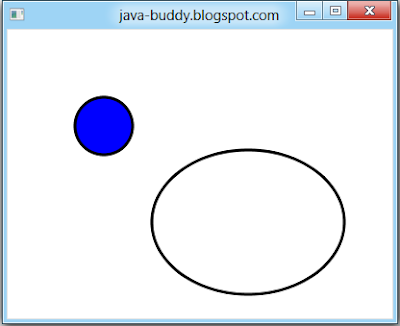 JavaFX 2.0: Draw Circle and Ellipse