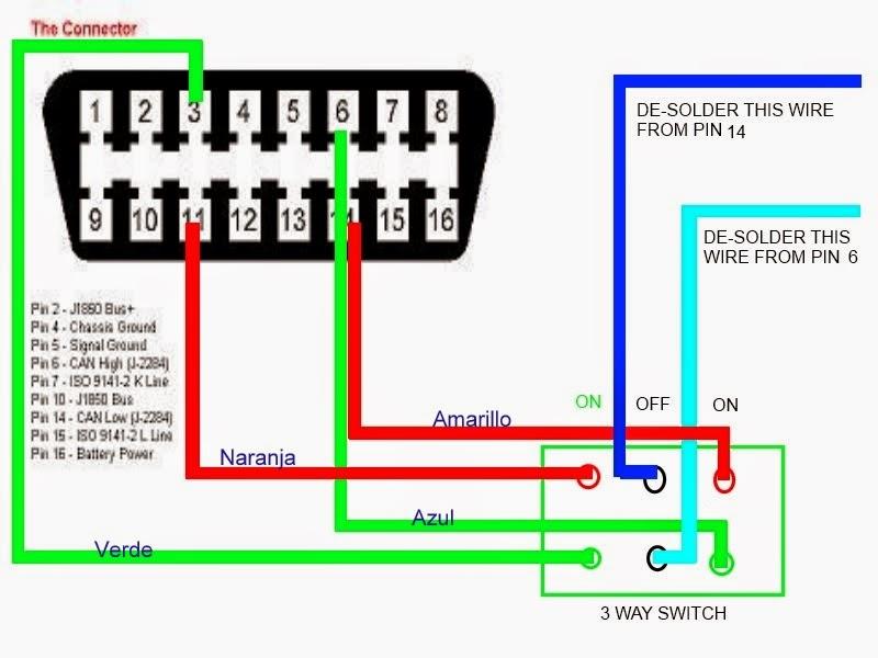 2003 expedition fuse diagram