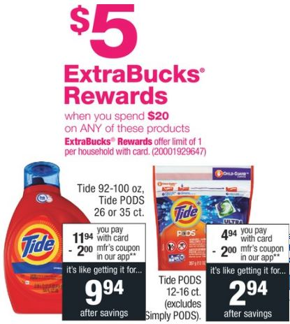 Tide Pods Only $1.69 at CVS - 5/5-5/11