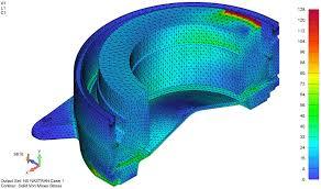 Tài liệu Matlab Phần Tử Hữu Hạn (FEM) ~ Lập trình Matlab