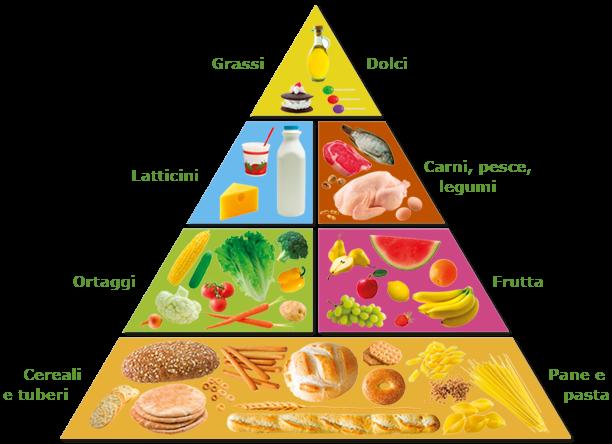 la dieta mediterranea pdf