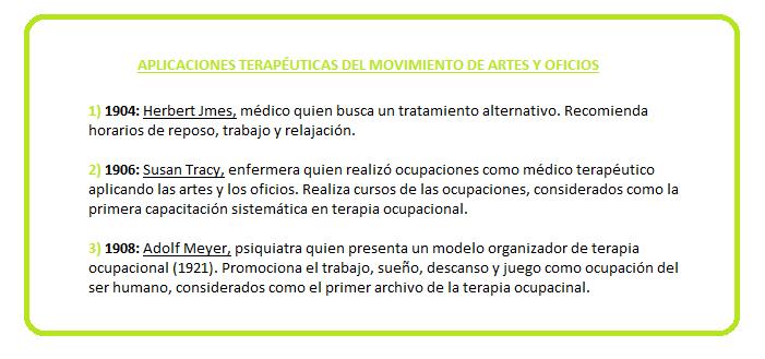 Terapia Ocupacional Mayo 2013
