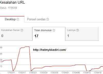 Mengembalikan Sitelink Blog yang Hilang3