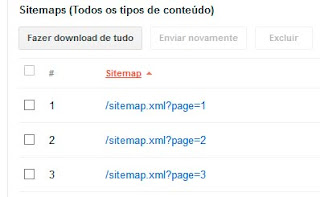 indexar paginas no google