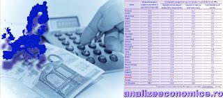 La ce categorii de taxe și impozite e repetent ANAF-ul nostru și care sunt fiscurile premiante din spațiul comunitar