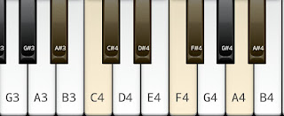 Harmonic minor scale on Key A# or B flat