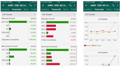 Potensi teknikal rebound saham ADRO