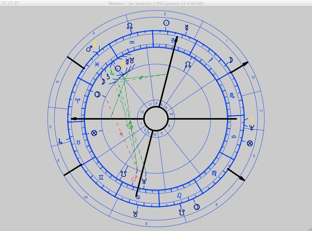 morinus astrology software mac