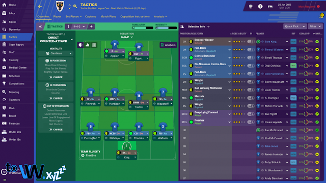 Football Manager (FM), What is Football Manager (FM), Game Plot Football Manager (FM), Game Football Manager (FM), Game Information Football Manager (FM), Game Review Football Manager (FM), Game Synopsis Football Manager (FM), Gameplay Football Manager (FM), Regarding Game Football Manager (FM), About Game Football Manager (FM), Information about Football Manager (FM), How to Game Football Manager (FM), Complete Information about Game Football Manager (FM), Series Football Manager (FM), Details Info Football Manager (FM)