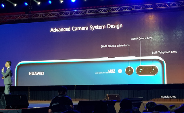 Advanced Camera System Design