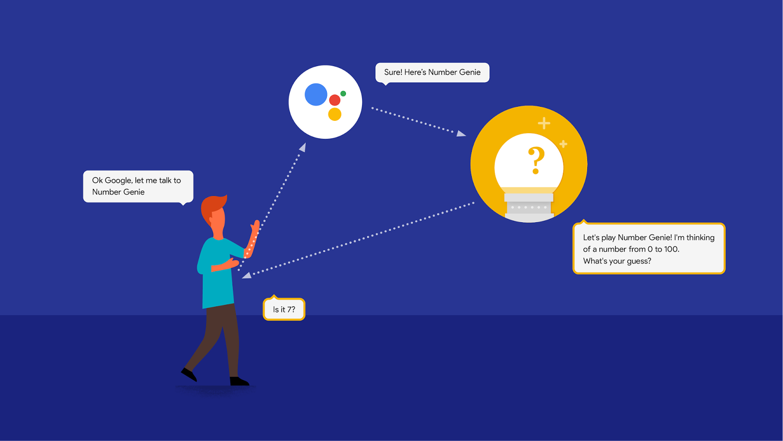 Start building Actions on Google
