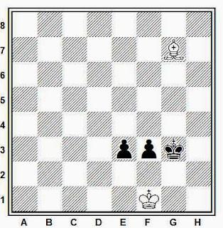 Final de alfil contra dos peones ligados, tablas