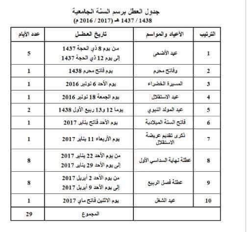 لائحة العطل الجامعة لموسم الدراسي 2016/2017