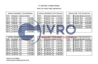 Distributor Tiang Listrik | Pabrik Tiang Listrik