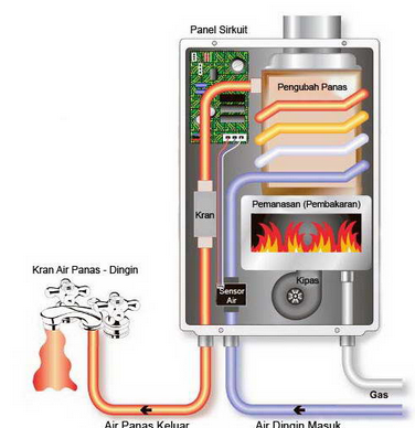 water heater rinnai indonesia, water heater rinnai gas harga, water heater rinnai tidak menyala, water heater rumahan, water heater quick connect, water heater quality comparison, water heater questions, water heater quit working, water heater questions and answers, water heater qatar, water heater quality