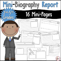 Mini Biography Reports for any famous person