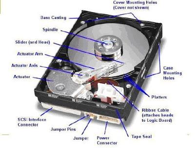 Cara Memperbaiki HardDisk yang Rusak dengan CMD